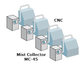 MC-45 Sample Equi Layout