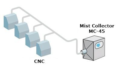 MC-45 Sample Layout