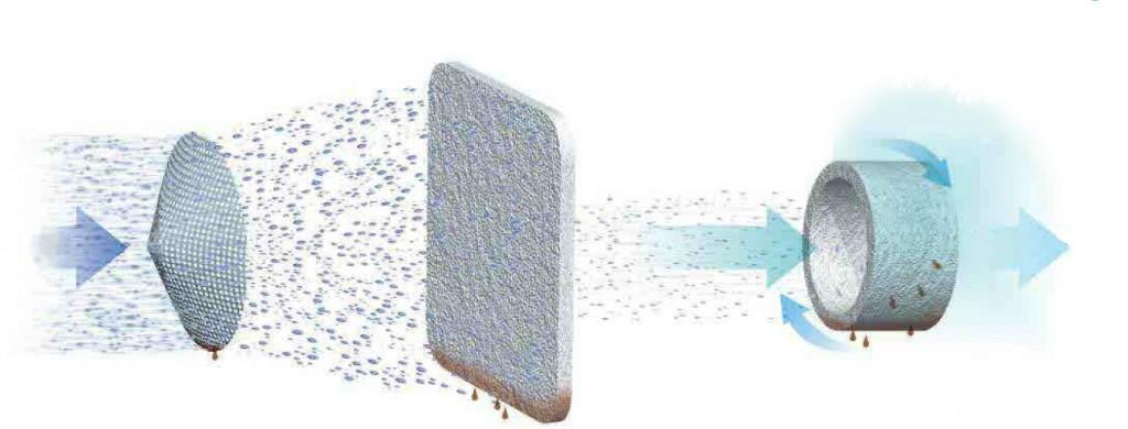 MZ-10 3 layer filter