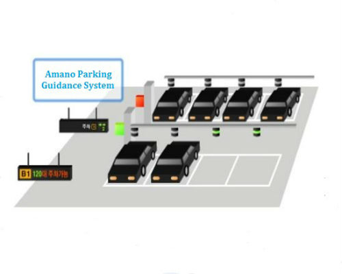 Car Parking System Amano Philippines
