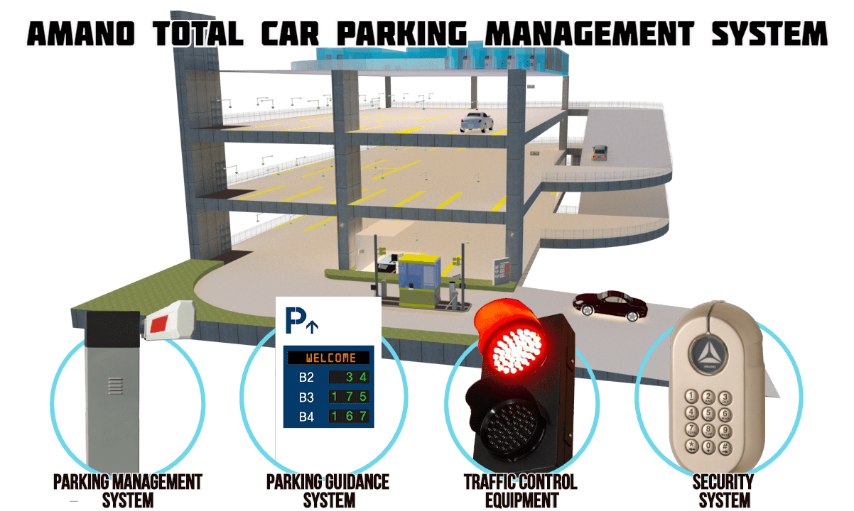 parking all R3-min