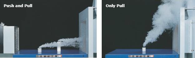 Push Pull Push pull vs pull pix