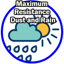 Max Resistance